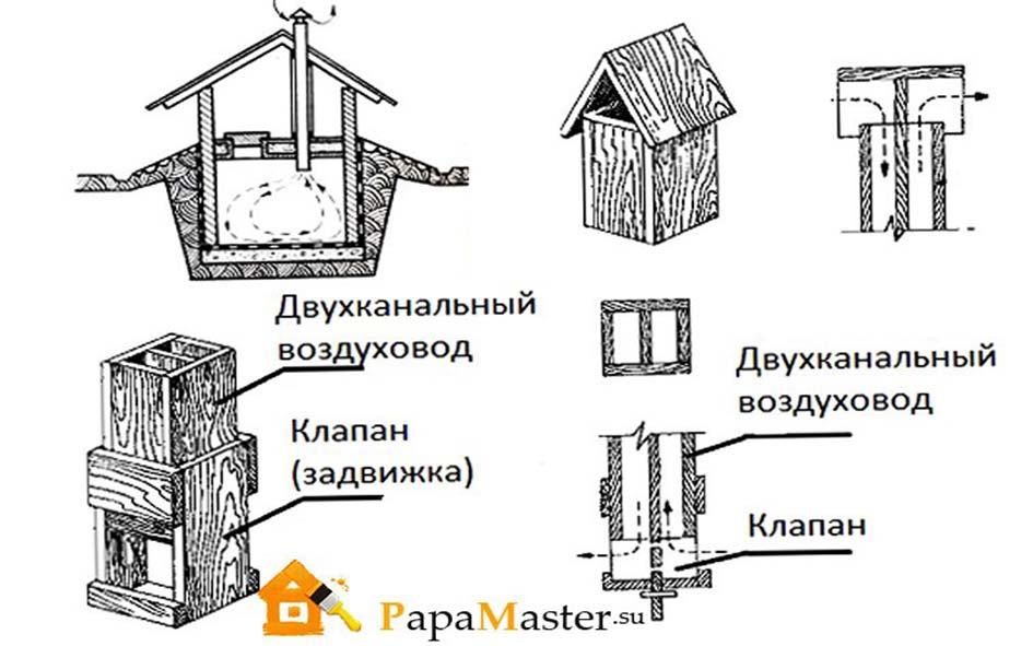 схема установки вентиляции в