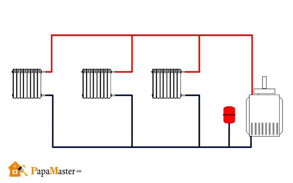 Схема системы отопления