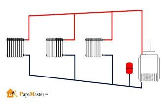 самотечная схема отопления частного дома