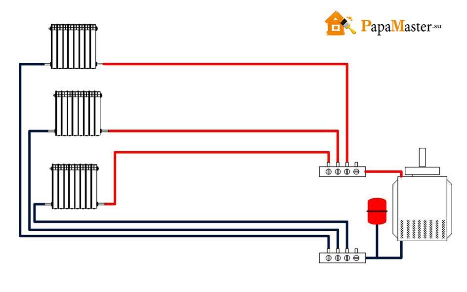 Схема отопления дома 114