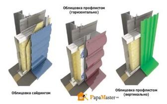 облицовочные материалы для закрытия внешней стороны СП
