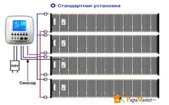 схема стандартной установки инфракрасного пола