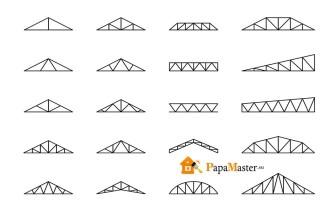 варианты стропильной системы крыши