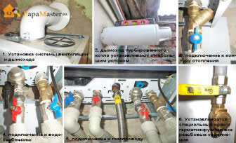 подключение двухконтурных газовых котлов