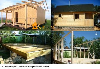 строительство каркасной бани этапы 1-4