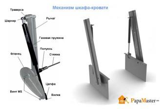 механизм встроенной шкаф-кровати