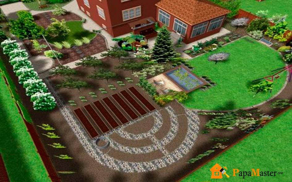 Программы по дизайн проектам земляных участков