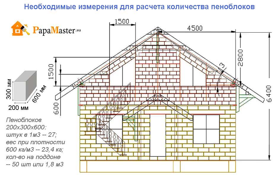 количество пеноблоков для строительства дома калькулятор просматриваете АРХИВ объявления