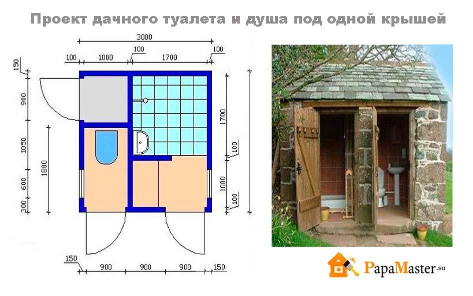 Туалет с летним душем на даче своими руками чертежи размеры