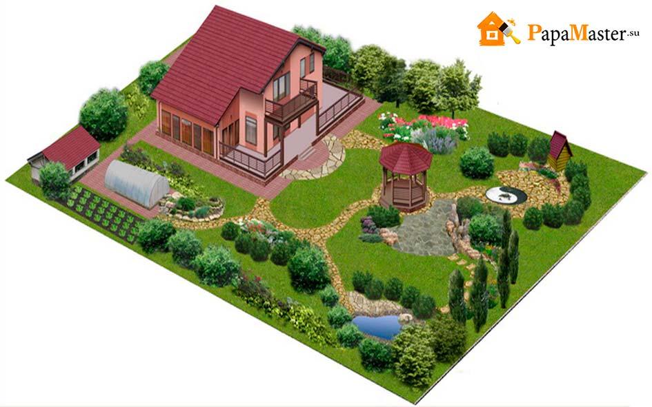 Проекты дачных домов Строительство и