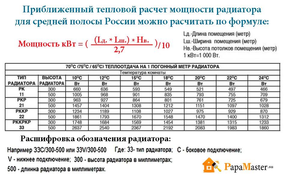 Расчет трубчатого теплообменника онлайн калькулятор разборные теплообменники ридан