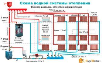 схема водной системы отопления 2-х этажного дома с подвалом