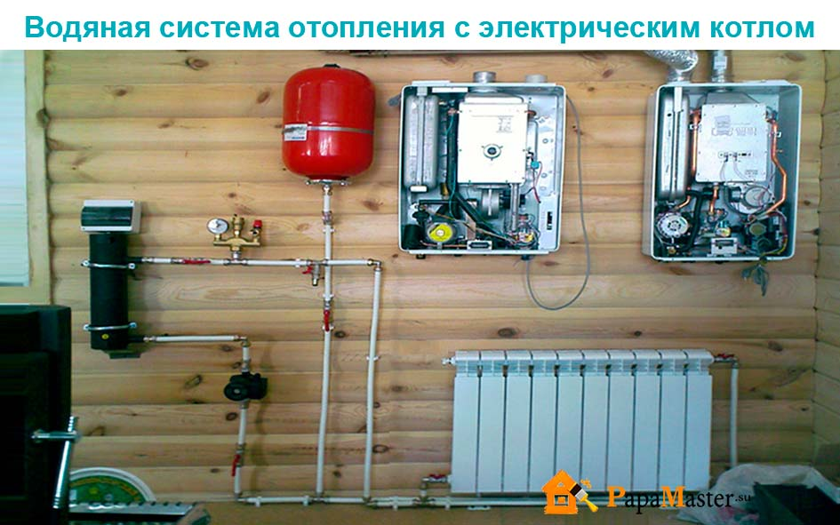 Как сделать отопление в гараже с электрокотлом