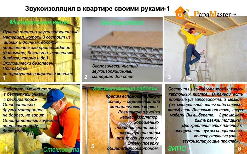 Шумоизоляция в квартире своими руками какие материалы требуются