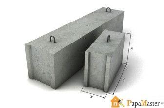 ФБС блоки фундаментные