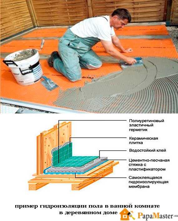 Деревянный пол в ванной комнате своими руками в деревянном доме 88