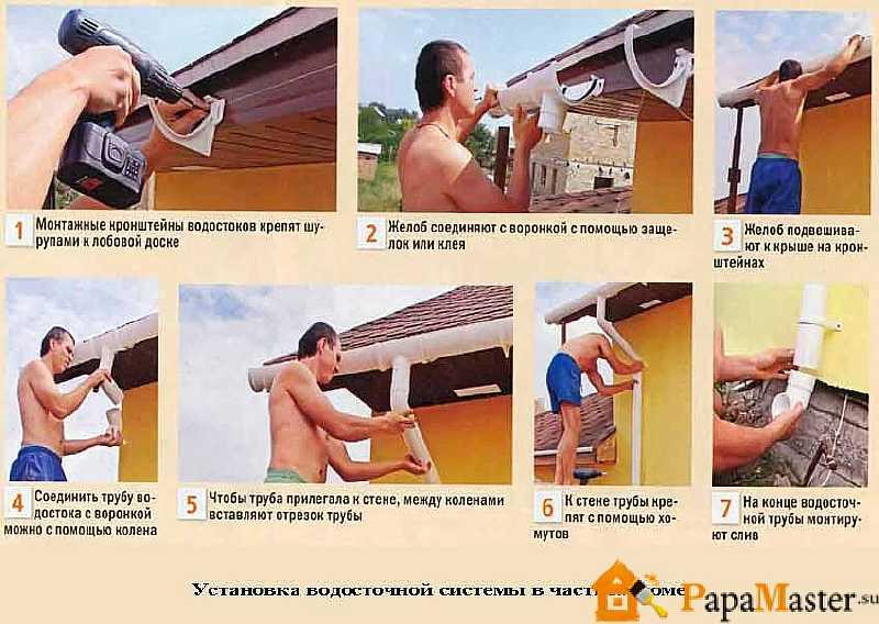 Установка водостока для крыши