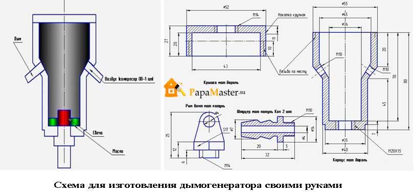 схема создания дымогенератора