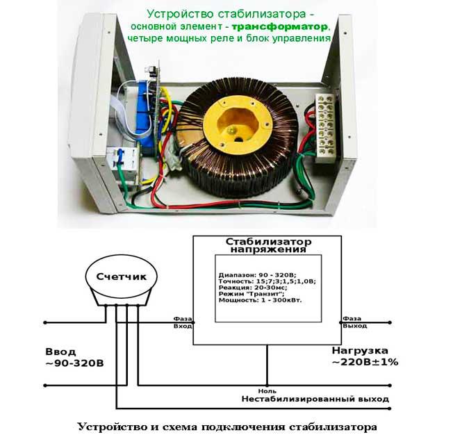 устройство и схема подключения