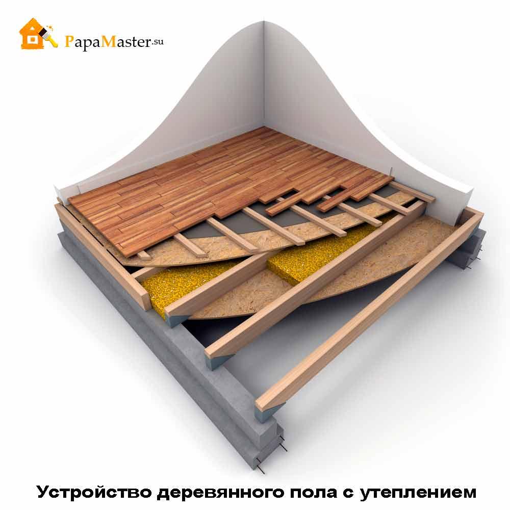pare vapeur isolation des combles devis d architecte aveyron entreprise ssnz. Black Bedroom Furniture Sets. Home Design Ideas
