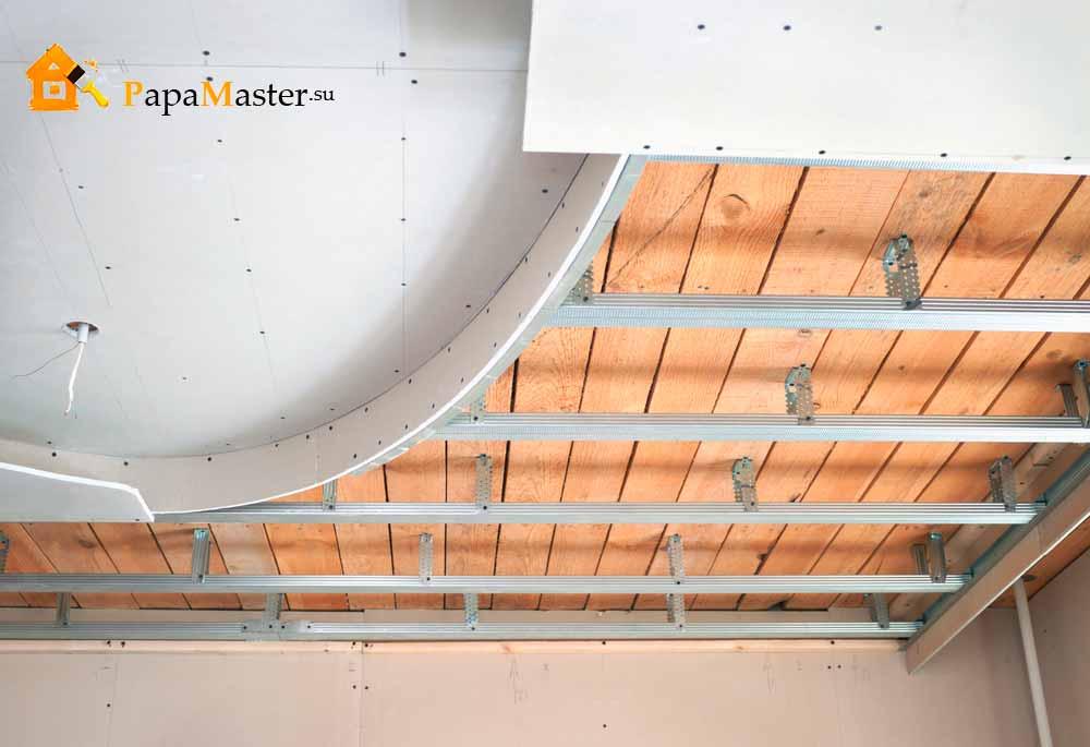 Двухуровневый потолок из гипсокартона своими руками с подсветкой