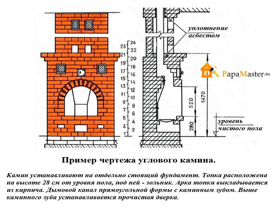 Камины для дома дровяные из кирпича своими руками проекты схемы чертежи 12