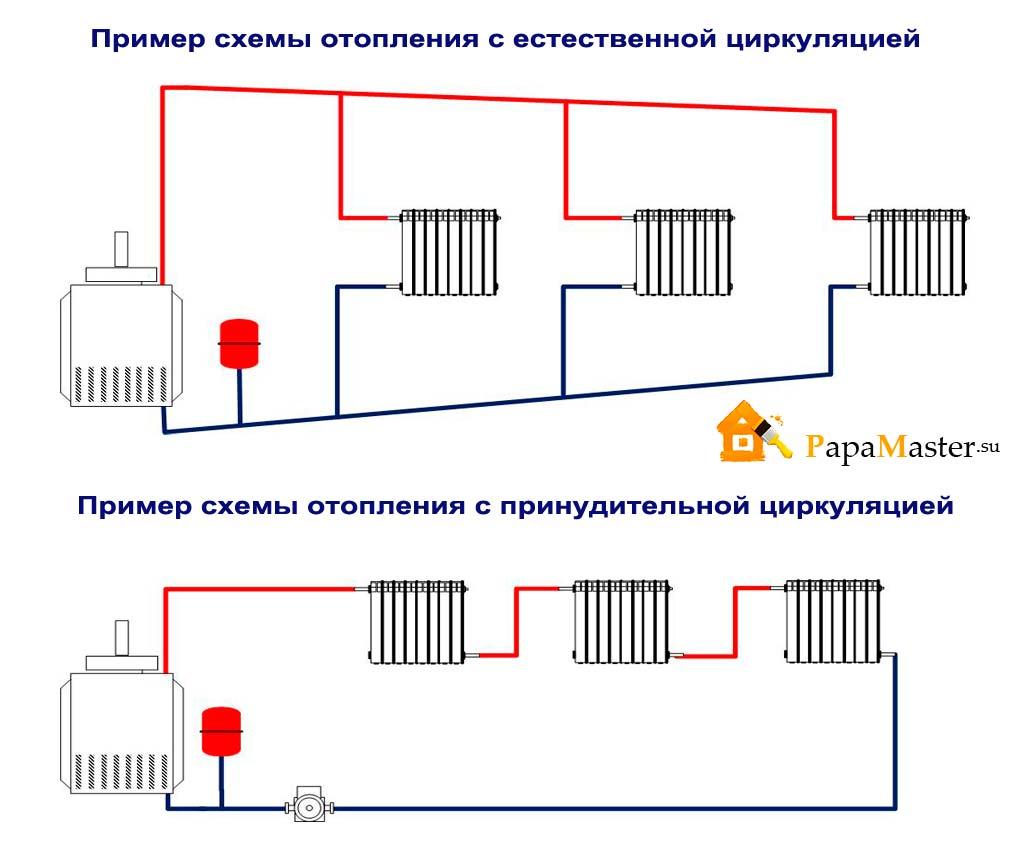 Схема системы отопления в частном одноэтажном доме своими руками 651
