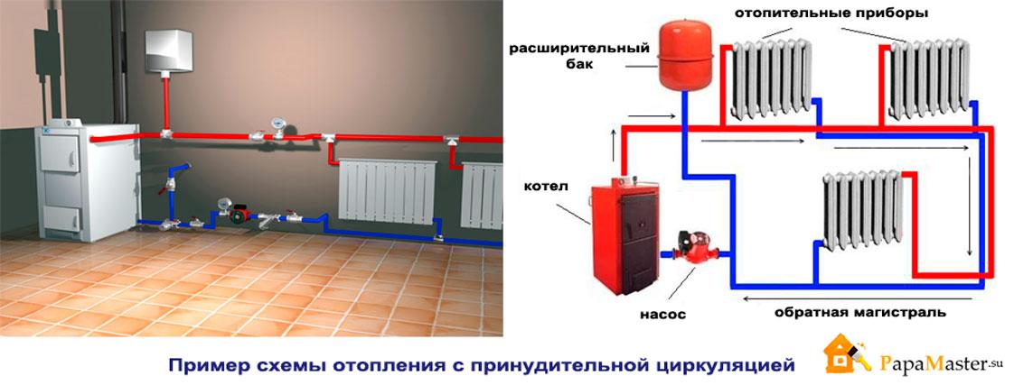 Отопление дома своими руками без насоса схемы