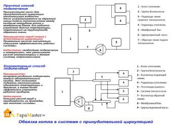 Схема обвязки котельной частного дома