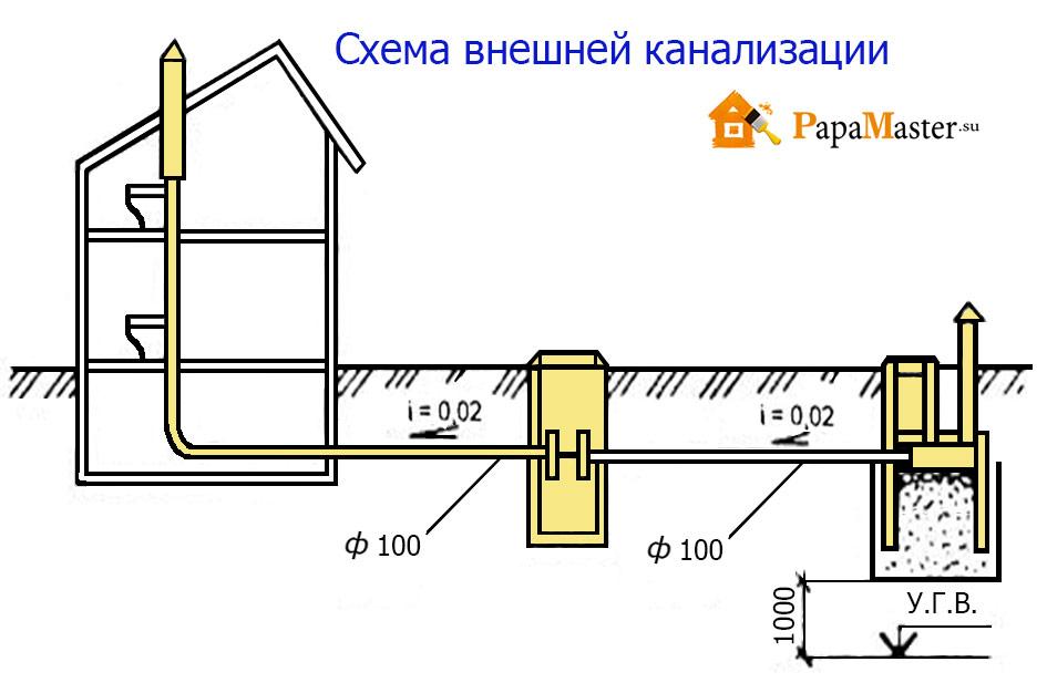 Ломаная крыша своими руками чертежи и фото 29