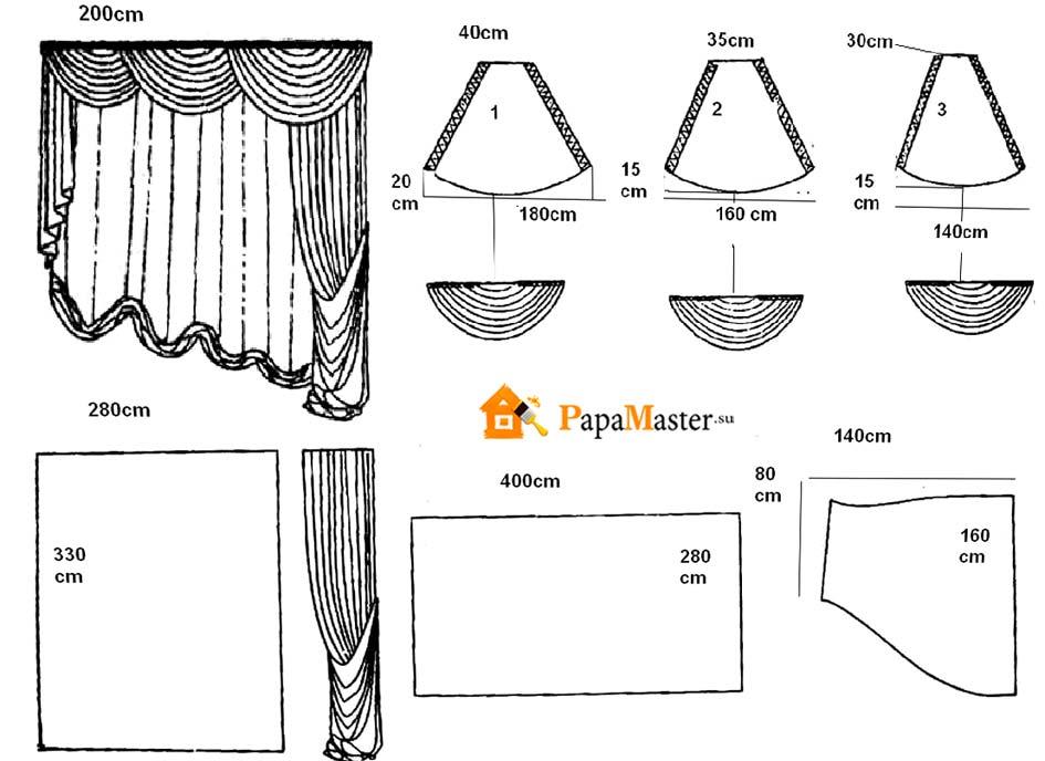 Как пошить шторы своими руками выкройки