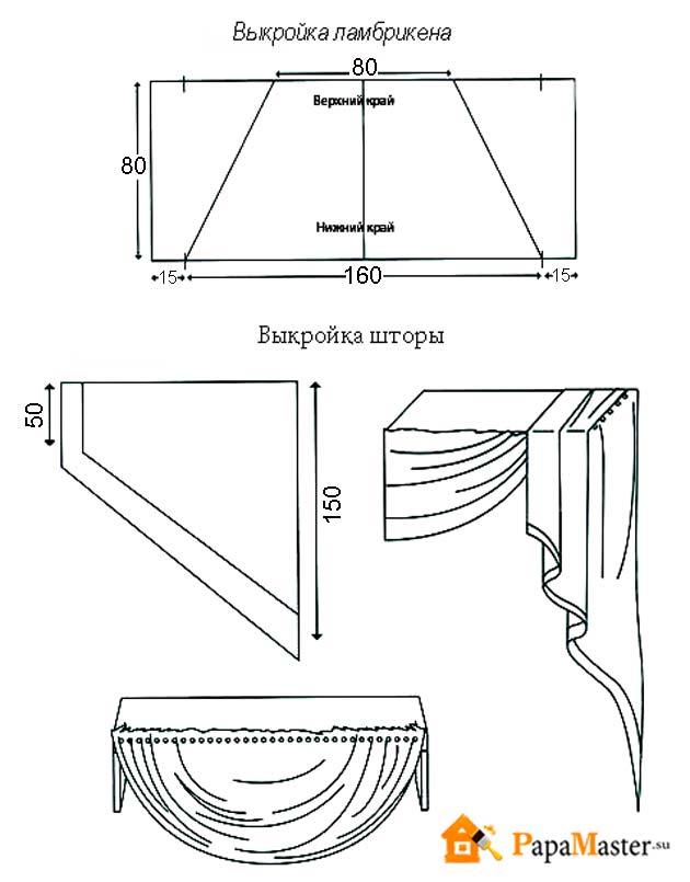 Выкройка штор для кухни своими руками фото 59