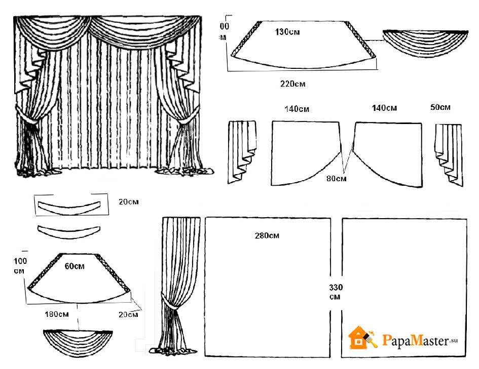 Как сшить шторы на кухню своими руками выкройки