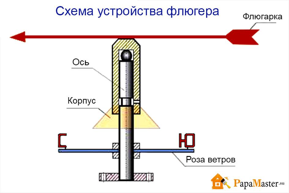 медные трубы для кондиционера цена за метр