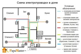 Схема экономии электроэнергии своими руками