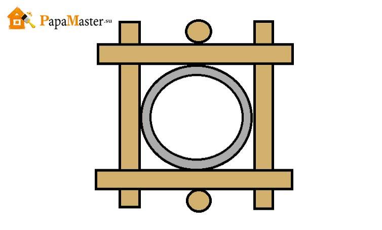схема 1 к пошаговой инструкции