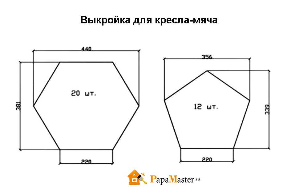 Простые выкройки кресел-мешков