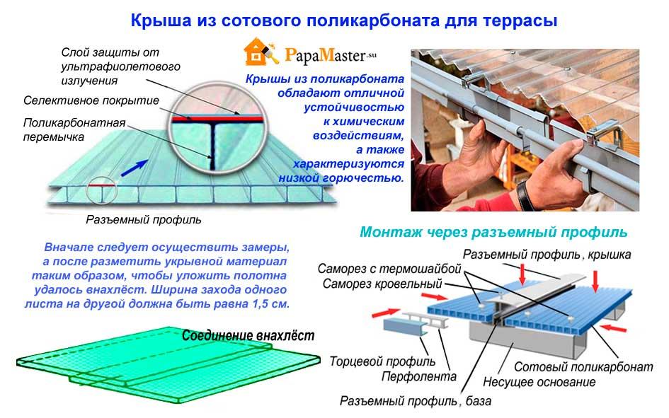 Как из сотового поликарбоната сделать