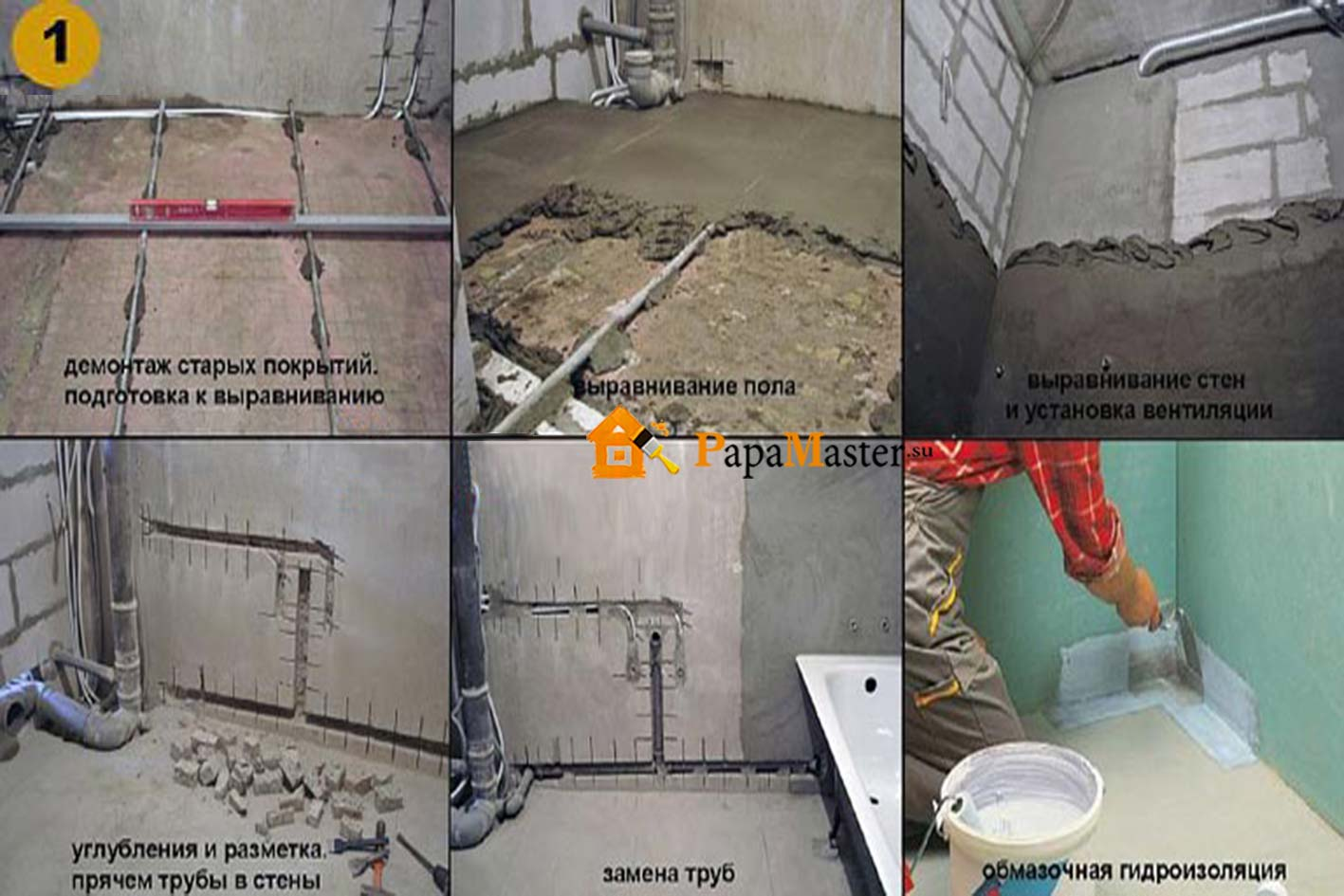 Гидроизоляция этапы работы гидроизоляция пола подвала изнутри жидким стеклом