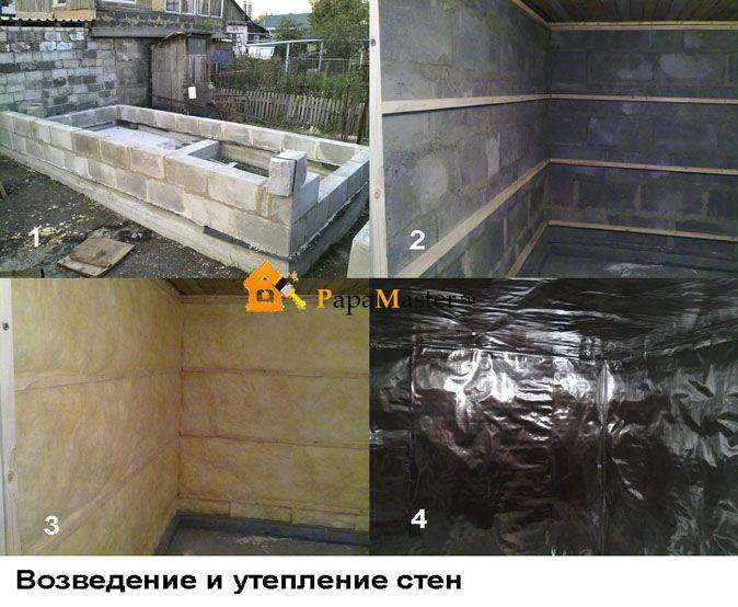 Ремонта крыши в рязани стоимость