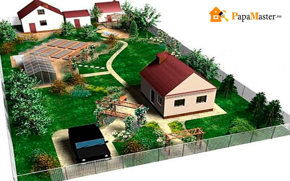 Планировка участка 10 соток с домом баней и гаражом — теория и.