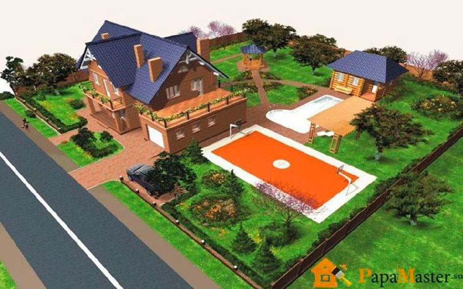 Дизайн земельного участка загородного дома фото