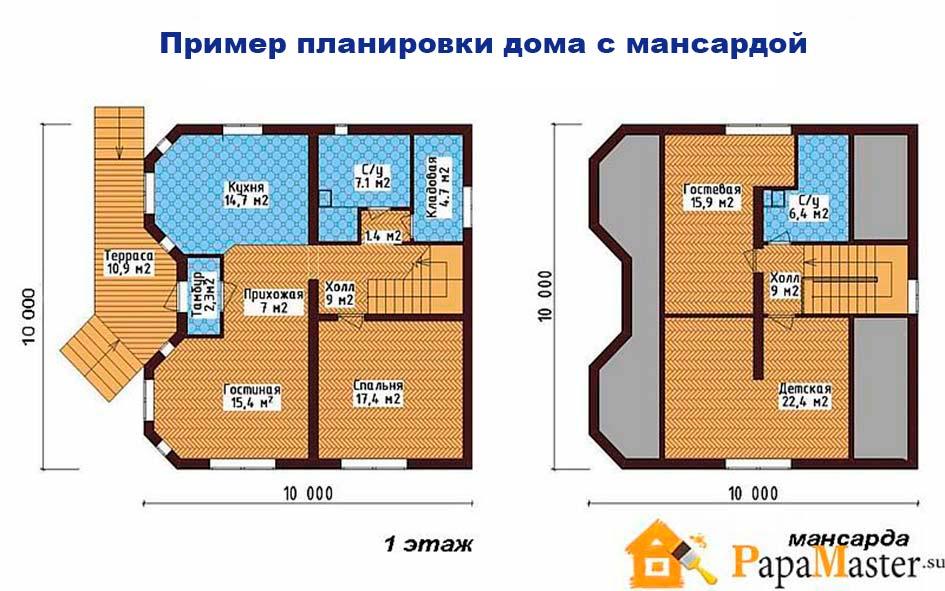 Планировка дома 10 на 10 - одноэтажный, двухэтажный, с мансардой | 591x945