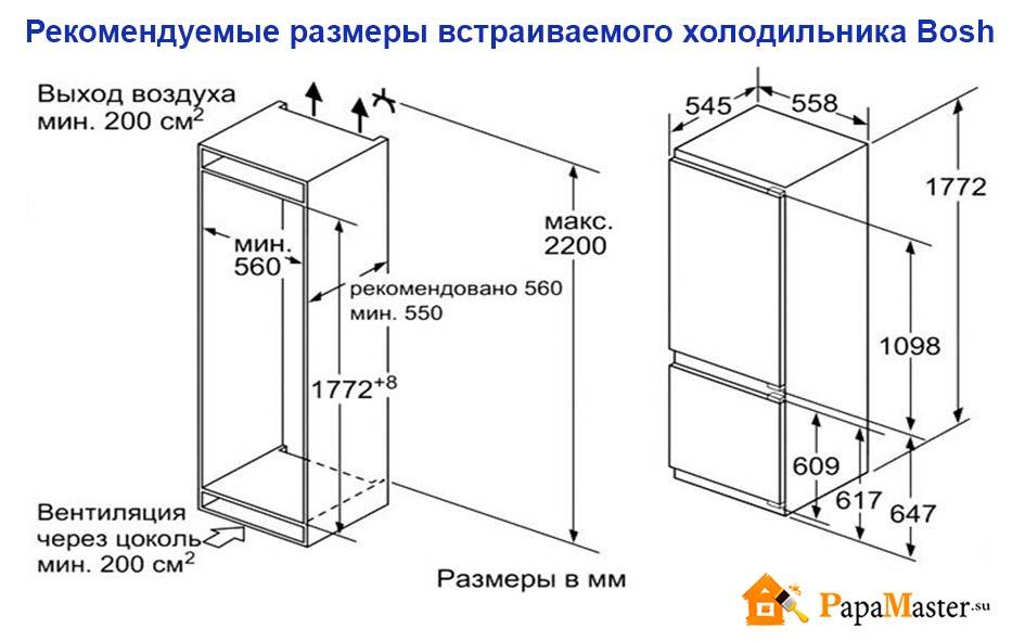 как правильно подобрать размеры встроенного холодильника и его