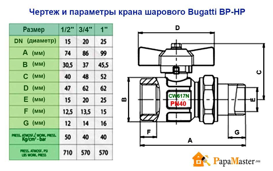 интимный вопрос технические параметры шарового крана бронзового 10с18п1 термобелье удовольствием