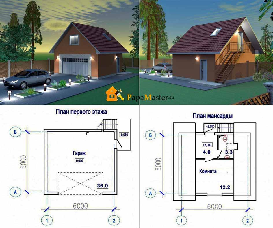 Гаражи с массандрой проекты купить новый гараж в ульяновске