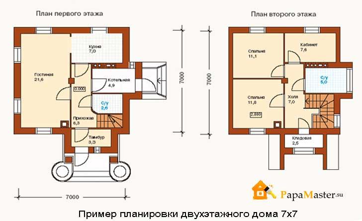 термобелья том, проект дома 6 на 7 с горажом чистой синтетики