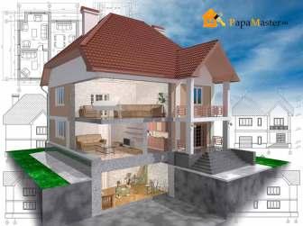 Планировка дома размерами 6 на 6
