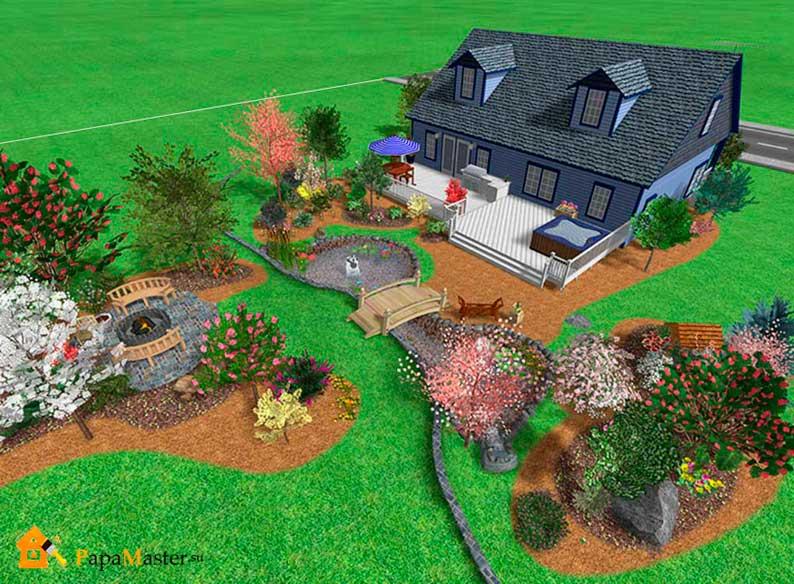 12 Great Ideas For A Modest Backyard: Планировка участка 12 соток и 6 соток: как следует