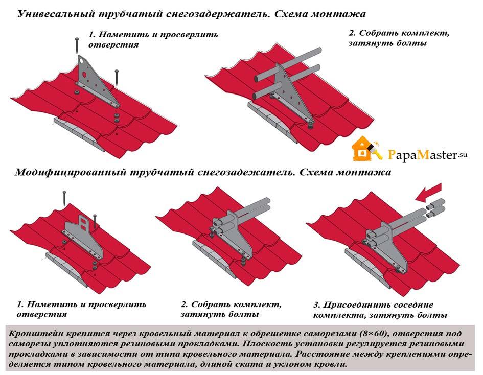 Крыша веранды и как сделать крышу терассы своими руками 71